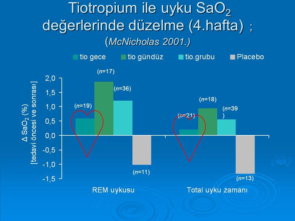 Δ SaO2 (%) [tedavi öncesi ve sonrası]